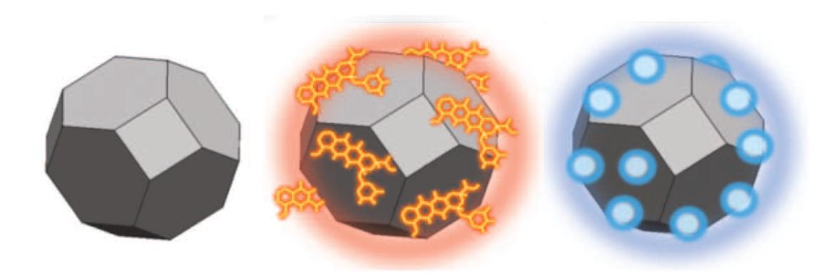 Diamant-Partikel ohne und mit Oberflächenmodifikationen. © Chow et al., 2011.