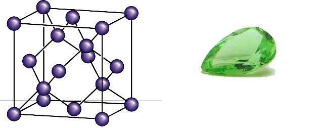 Darstellung schematische Kristallstruktur von Diamant im Vergleich mit dem groessten geschliffenen von Natur aus grünen Diamant