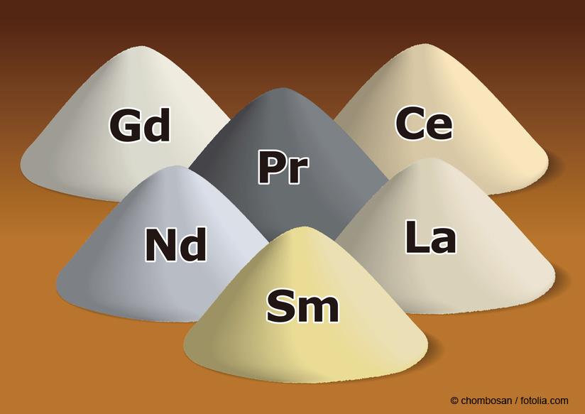Schemadarstellung der Metalle der Seltene Erden von links nach rechts: Gadolinium (Gd), Cer (Ce), Promethium (Pr), Neodym (Nd), Lanthan (La), Samarium (Sm)