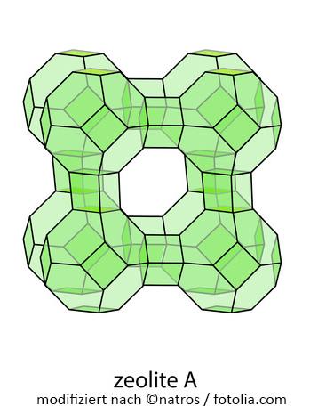 Struktur von ZeolithA ©natros/fotolia.com