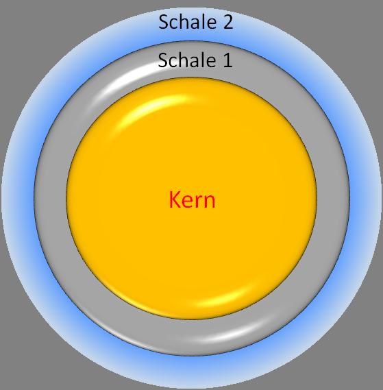 Schematischer Aufbau eines freien Kern-Schale-Quantenpunkts, © C. Steinbach