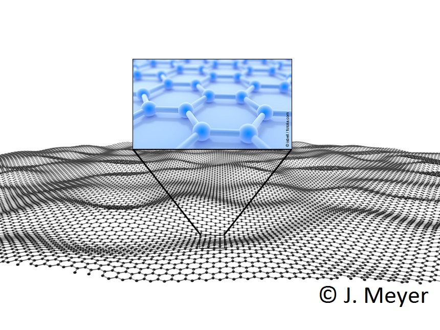Model of a two-dimensional graphene layer with an enlargement of the structure.